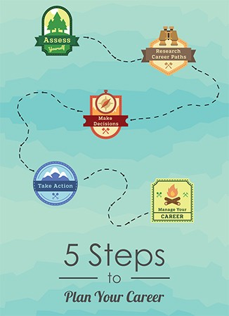 how to plan your career path