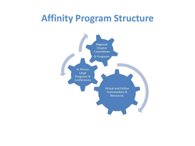 affinity infographic